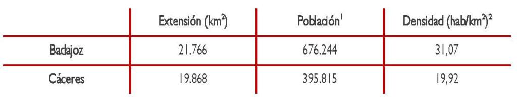 tabla 1 pag 3